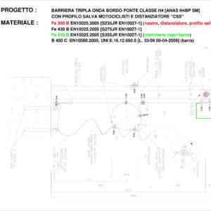 Z:33_ANAS 60.000.000Documentazione TecnicaMarcatura CEMarchi CE5) Marchi M1 e M2 rev 1 in elaborazioneBarriera ANAS_H4BP
